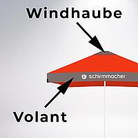 Sonnenschirm Volant und Windhaube
